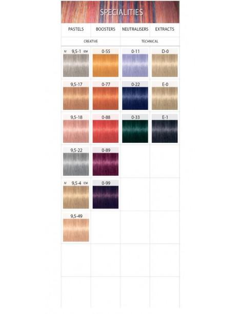 Coloración IGORA ROYAL SPECIALITIES Schwarzkopf